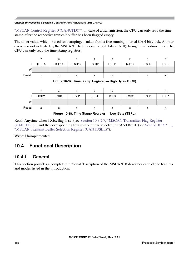 MC9S12XDT512MAL ,Freescale Semiconductor厂商,IC MCU 512K FLASH 112-LQFP, MC9S12XDT512MAL datasheet预览  第456页