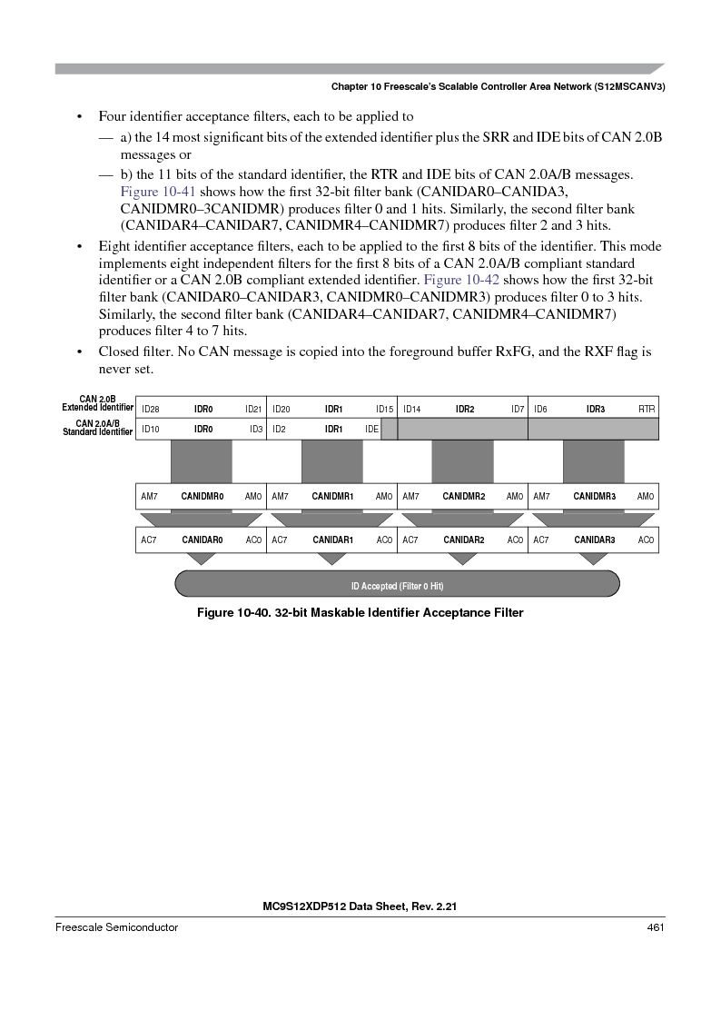 MC9S12XDT512MAL ,Freescale Semiconductor厂商,IC MCU 512K FLASH 112-LQFP, MC9S12XDT512MAL datasheet预览  第461页