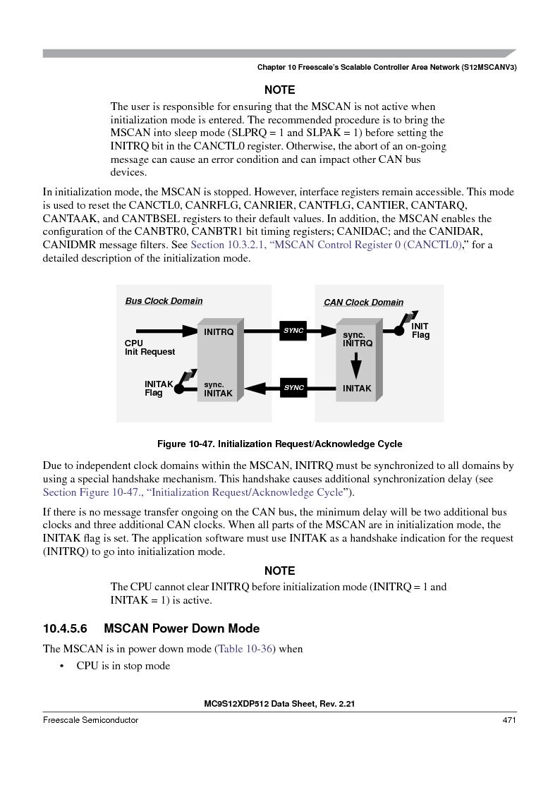 MC9S12XDT512MAL ,Freescale Semiconductor厂商,IC MCU 512K FLASH 112-LQFP, MC9S12XDT512MAL datasheet预览  第471页