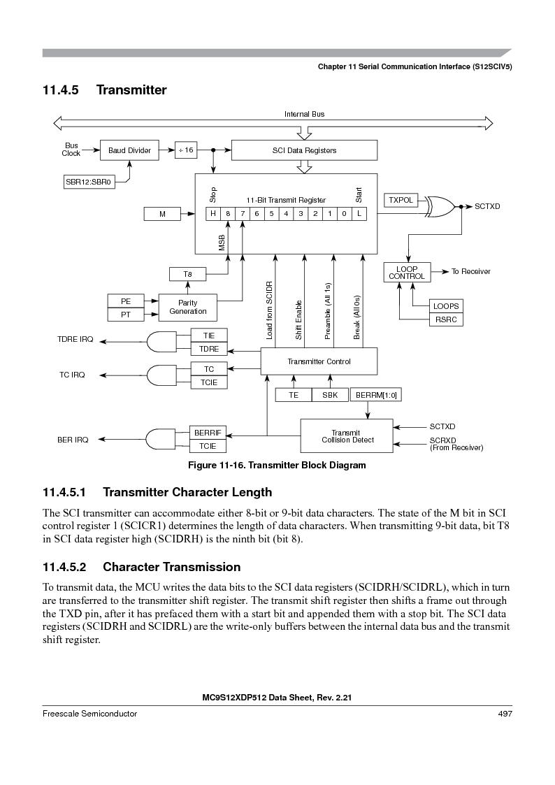 MC9S12XDT512MAL ,Freescale Semiconductor厂商,IC MCU 512K FLASH 112-LQFP, MC9S12XDT512MAL datasheet预览  第497页