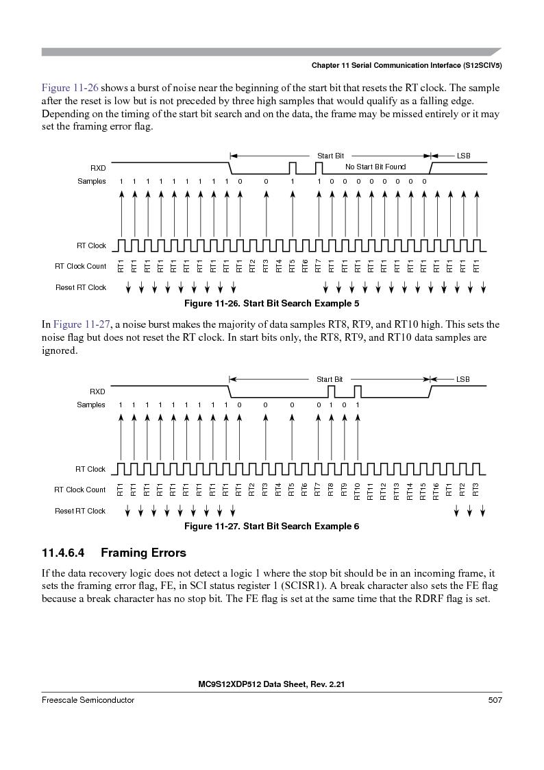 MC9S12XDT512MAL ,Freescale Semiconductor厂商,IC MCU 512K FLASH 112-LQFP, MC9S12XDT512MAL datasheet预览  第507页