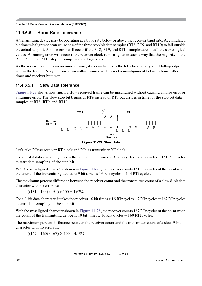 MC9S12XDT512MAL ,Freescale Semiconductor厂商,IC MCU 512K FLASH 112-LQFP, MC9S12XDT512MAL datasheet预览  第508页