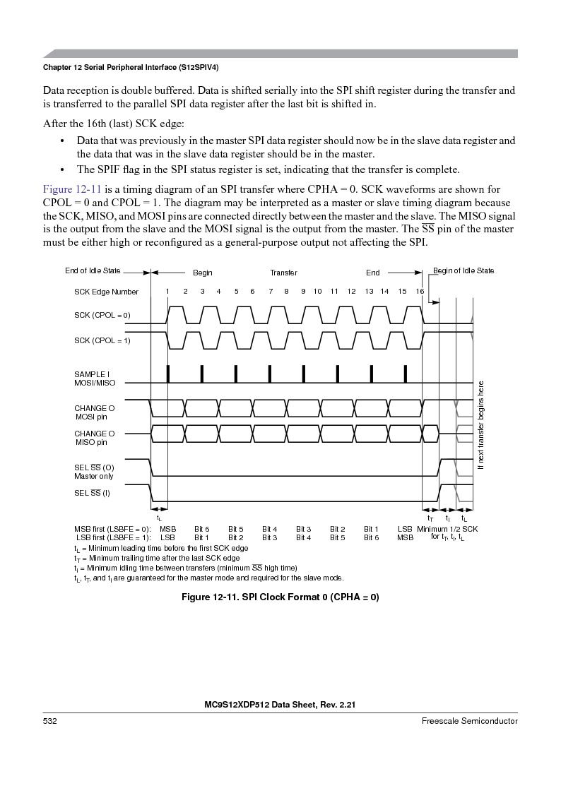 MC9S12XDT512MAL ,Freescale Semiconductor厂商,IC MCU 512K FLASH 112-LQFP, MC9S12XDT512MAL datasheet预览  第532页