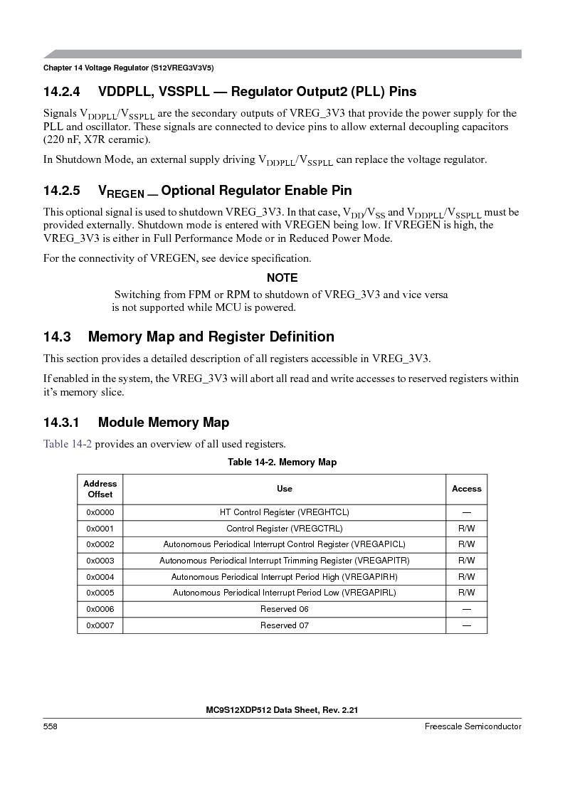 MC9S12XDT512MAL ,Freescale Semiconductor厂商,IC MCU 512K FLASH 112-LQFP, MC9S12XDT512MAL datasheet预览  第558页