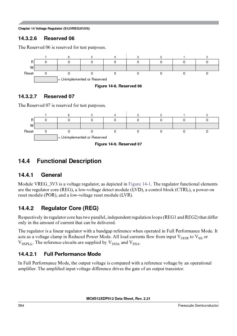 MC9S12XDT512MAL ,Freescale Semiconductor厂商,IC MCU 512K FLASH 112-LQFP, MC9S12XDT512MAL datasheet预览  第564页