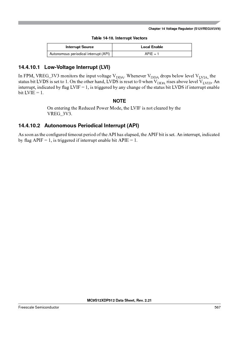 MC9S12XDT512MAL ,Freescale Semiconductor厂商,IC MCU 512K FLASH 112-LQFP, MC9S12XDT512MAL datasheet预览  第567页