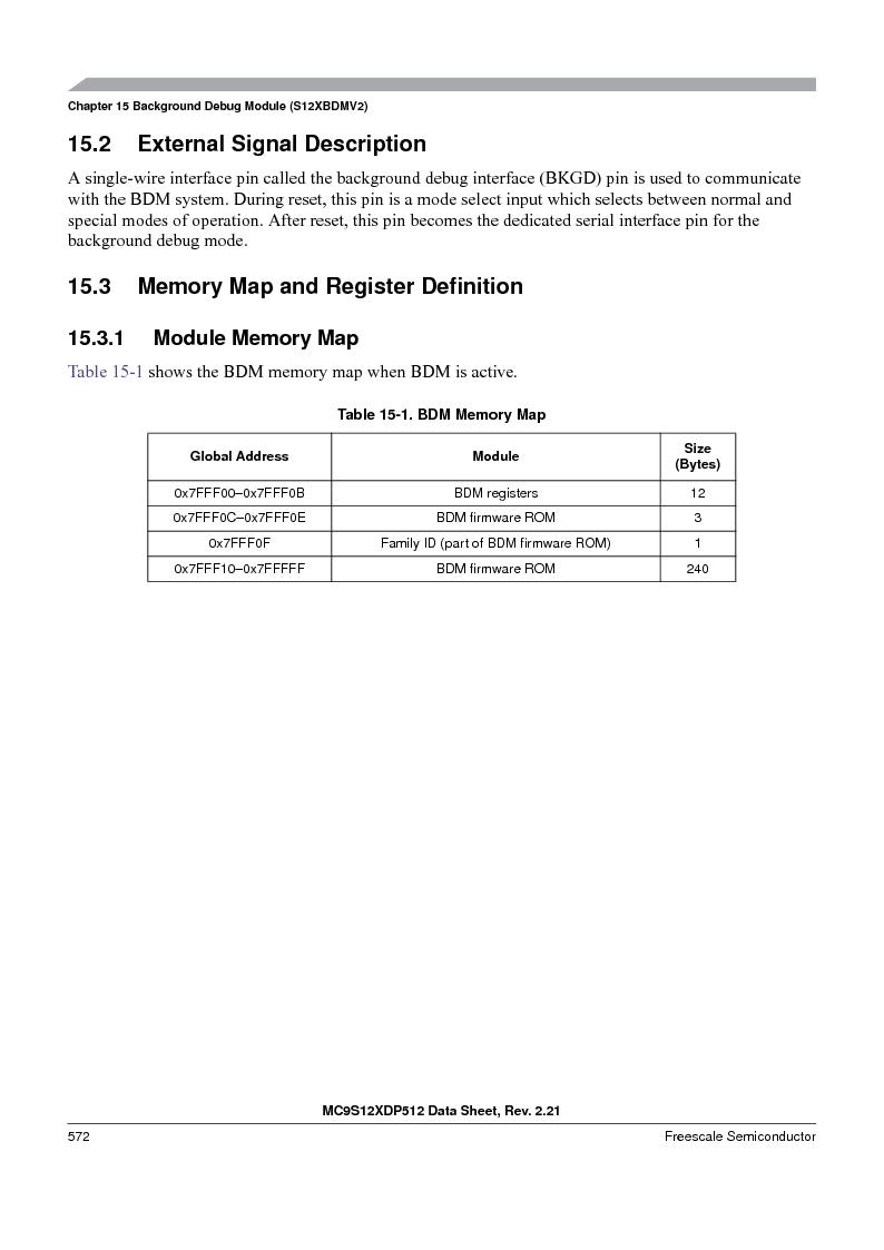 MC9S12XDT512MAL ,Freescale Semiconductor厂商,IC MCU 512K FLASH 112-LQFP, MC9S12XDT512MAL datasheet预览  第572页