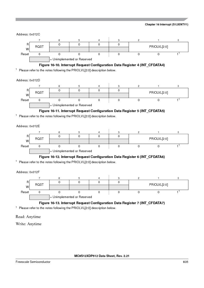 MC9S12XDT512MAL ,Freescale Semiconductor厂商,IC MCU 512K FLASH 112-LQFP, MC9S12XDT512MAL datasheet预览  第605页