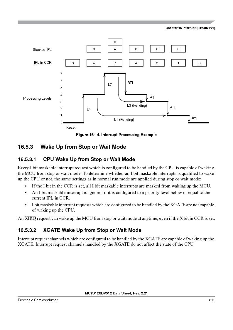 MC9S12XDT512MAL ,Freescale Semiconductor厂商,IC MCU 512K FLASH 112-LQFP, MC9S12XDT512MAL datasheet预览  第611页