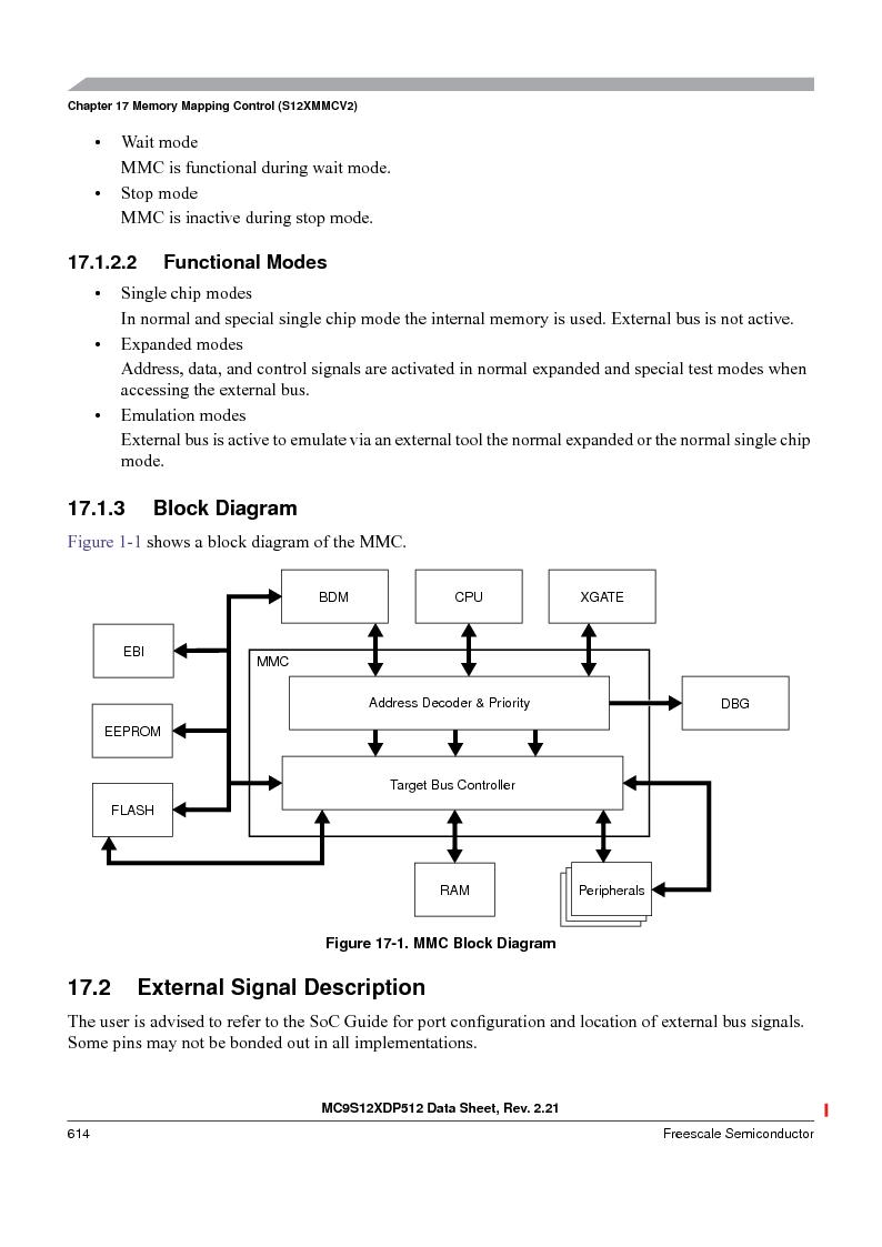 MC9S12XDT512MAL ,Freescale Semiconductor厂商,IC MCU 512K FLASH 112-LQFP, MC9S12XDT512MAL datasheet预览  第614页