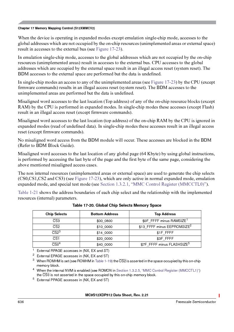 MC9S12XDT512MAL ,Freescale Semiconductor厂商,IC MCU 512K FLASH 112-LQFP, MC9S12XDT512MAL datasheet预览  第636页