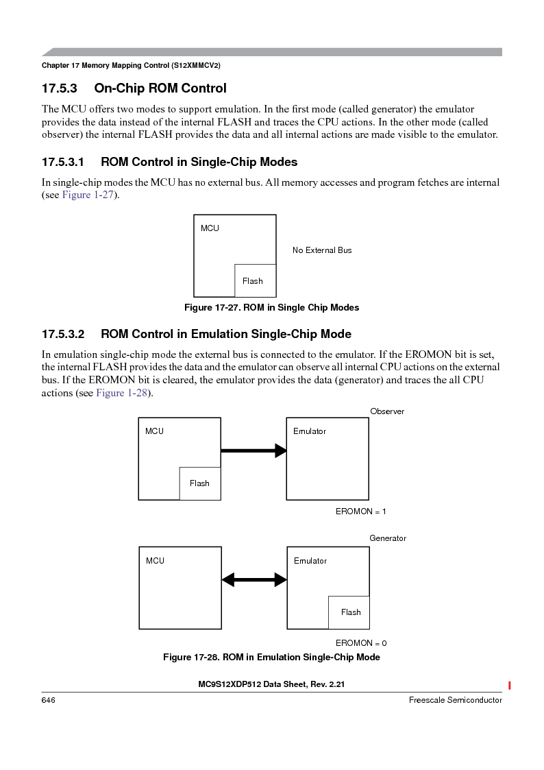MC9S12XDT512MAL ,Freescale Semiconductor厂商,IC MCU 512K FLASH 112-LQFP, MC9S12XDT512MAL datasheet预览  第646页