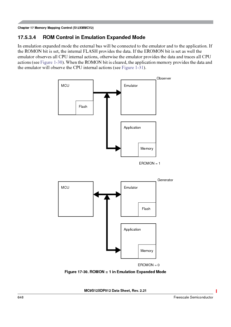 MC9S12XDT512MAL ,Freescale Semiconductor厂商,IC MCU 512K FLASH 112-LQFP, MC9S12XDT512MAL datasheet预览  第648页