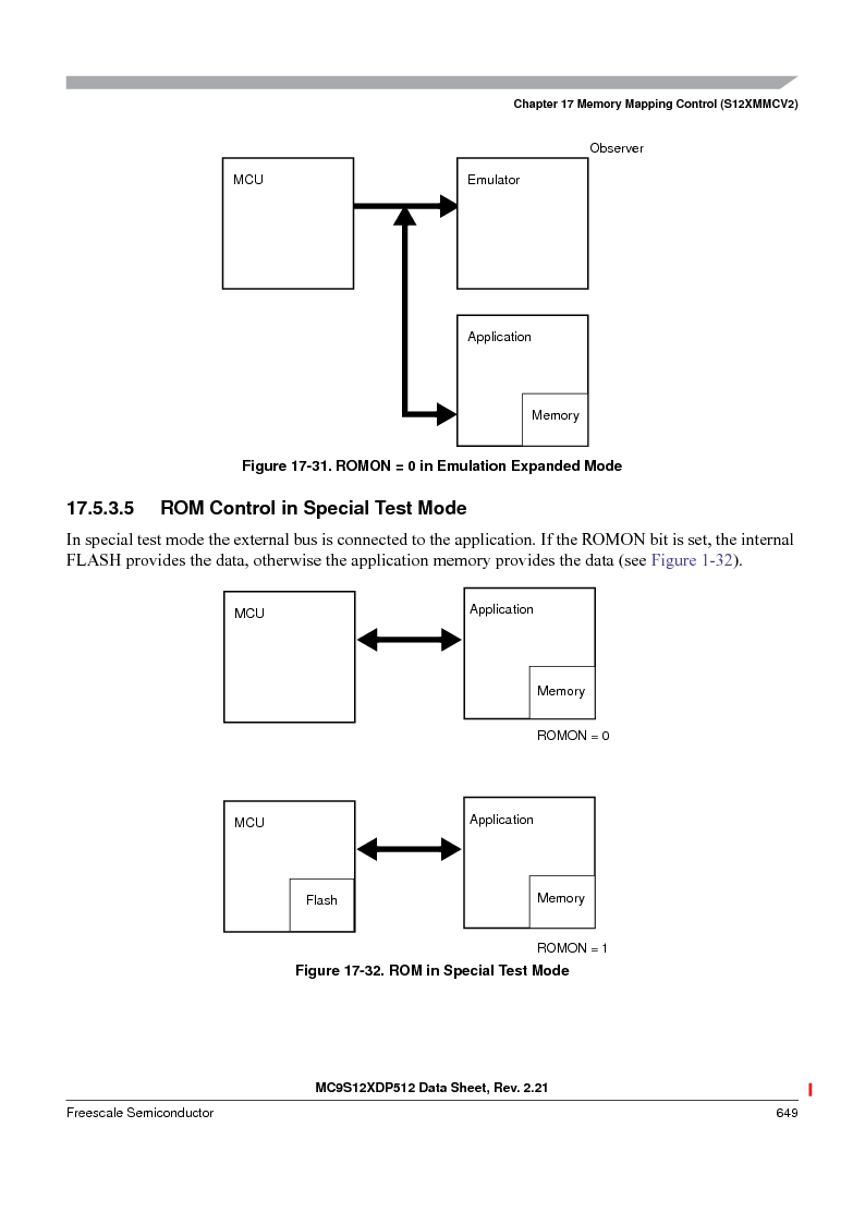 MC9S12XDT512MAL ,Freescale Semiconductor厂商,IC MCU 512K FLASH 112-LQFP, MC9S12XDT512MAL datasheet预览  第649页