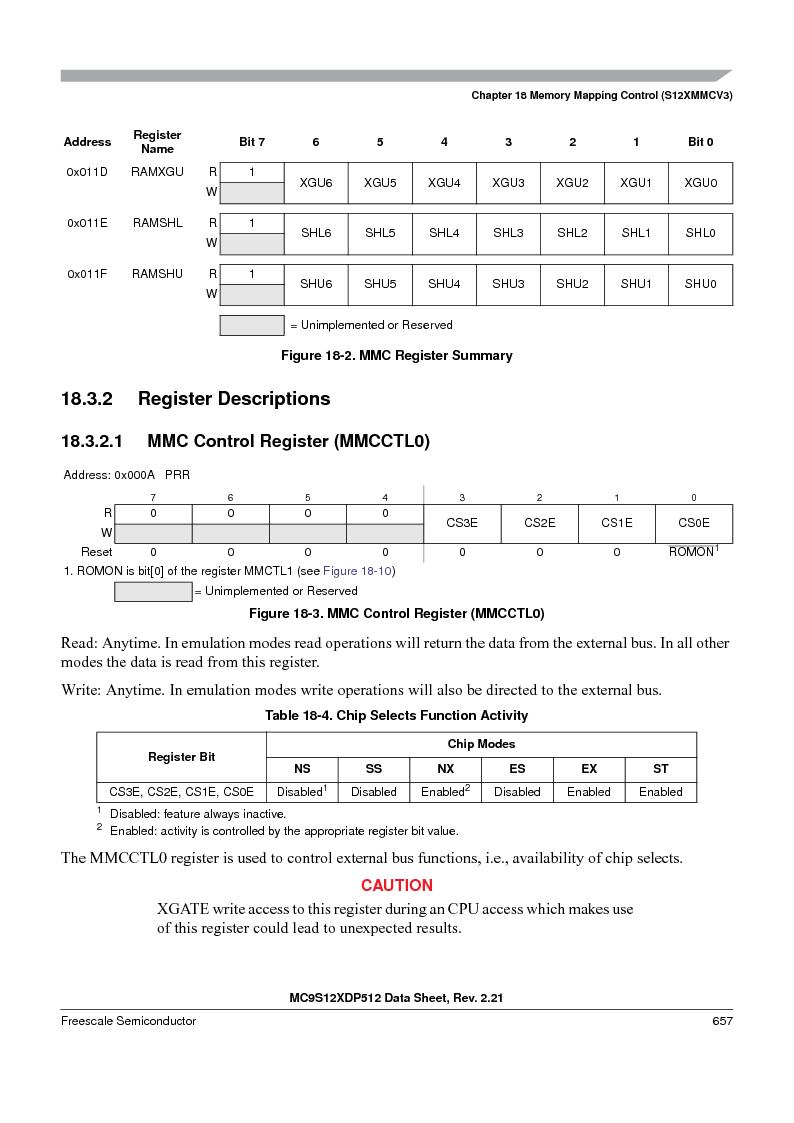 MC9S12XDT512MAL ,Freescale Semiconductor厂商,IC MCU 512K FLASH 112-LQFP, MC9S12XDT512MAL datasheet预览  第657页