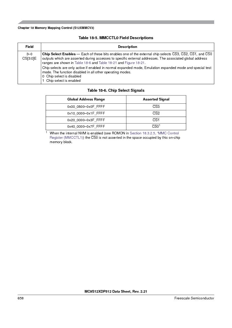 MC9S12XDT512MAL ,Freescale Semiconductor厂商,IC MCU 512K FLASH 112-LQFP, MC9S12XDT512MAL datasheet预览  第658页