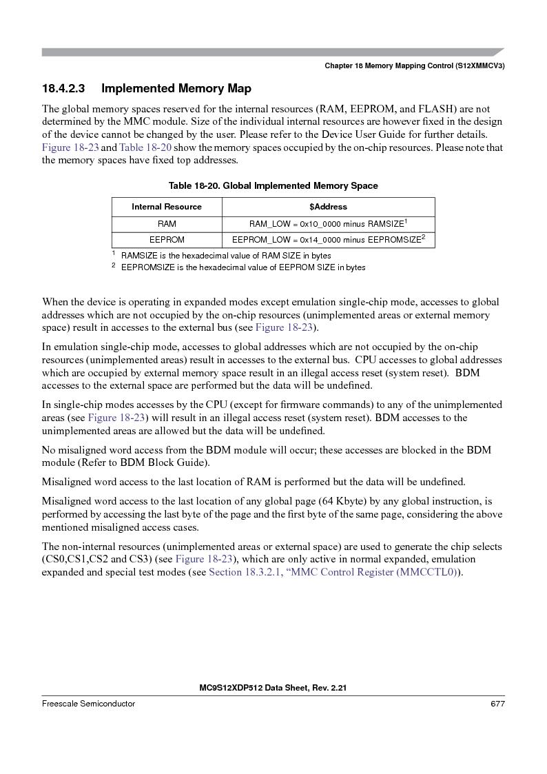 MC9S12XDT512MAL ,Freescale Semiconductor厂商,IC MCU 512K FLASH 112-LQFP, MC9S12XDT512MAL datasheet预览  第677页