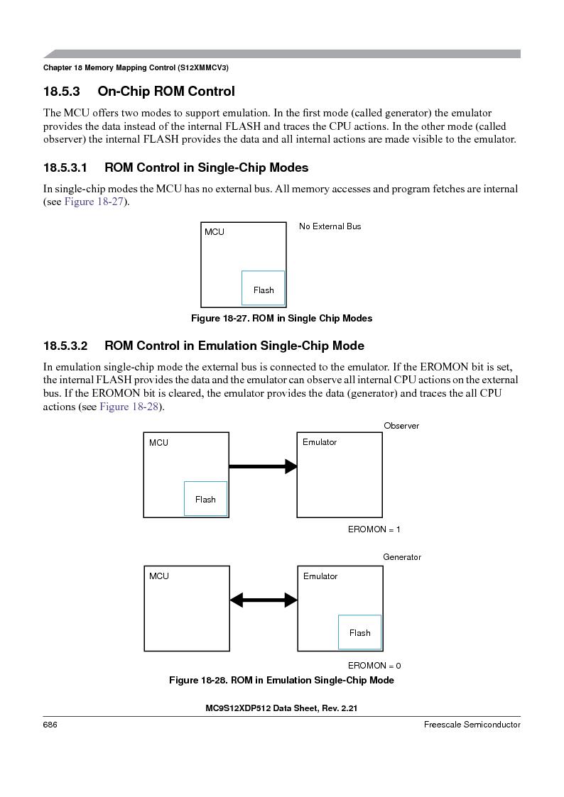 MC9S12XDT512MAL ,Freescale Semiconductor厂商,IC MCU 512K FLASH 112-LQFP, MC9S12XDT512MAL datasheet预览  第686页