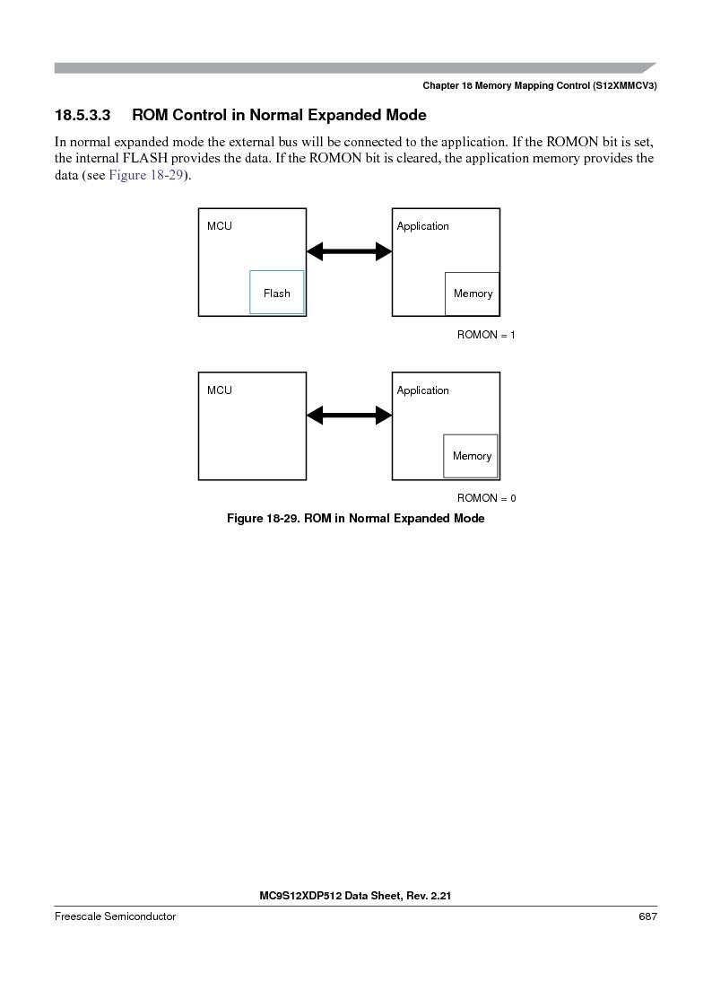 MC9S12XDT512MAL ,Freescale Semiconductor厂商,IC MCU 512K FLASH 112-LQFP, MC9S12XDT512MAL datasheet预览  第687页
