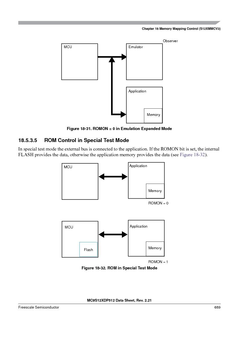 MC9S12XDT512MAL ,Freescale Semiconductor厂商,IC MCU 512K FLASH 112-LQFP, MC9S12XDT512MAL datasheet预览  第689页