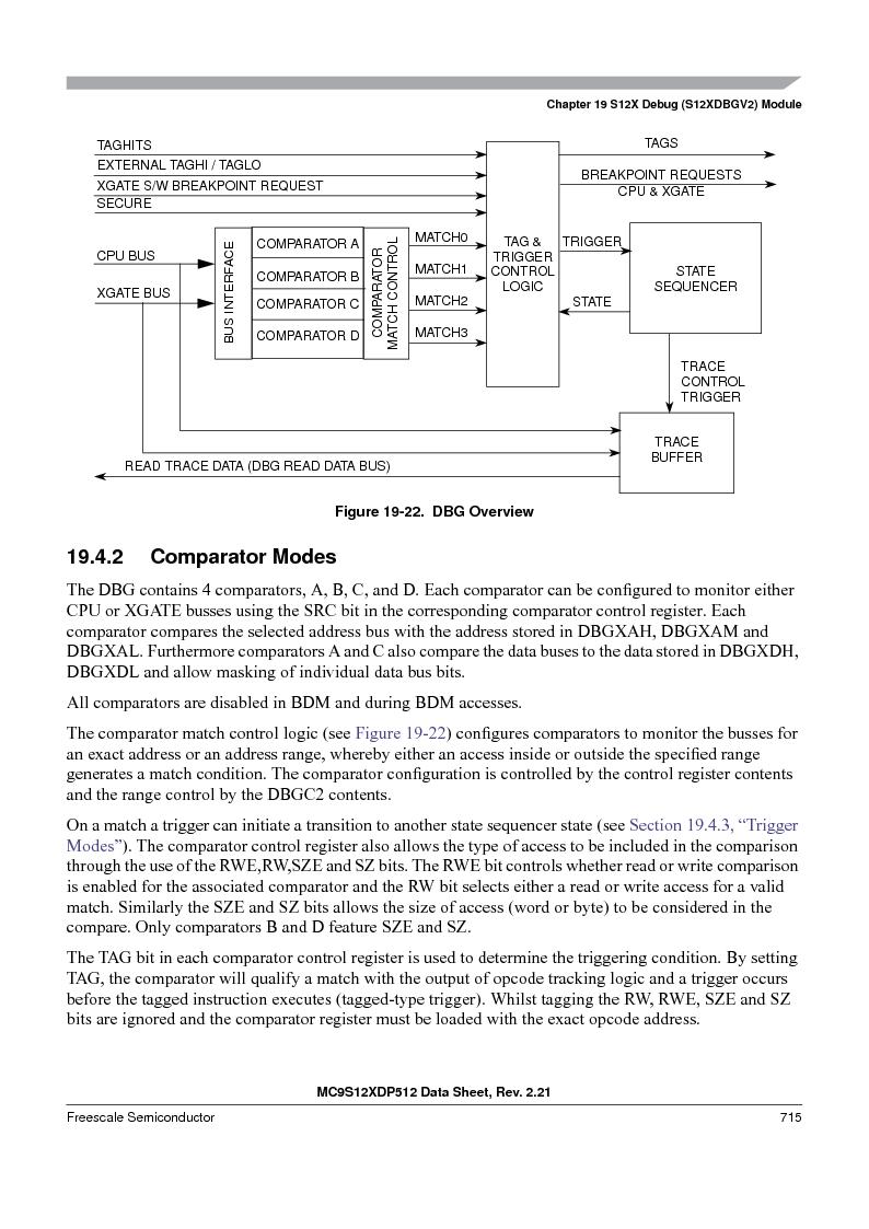 MC9S12XDT512MAL ,Freescale Semiconductor厂商,IC MCU 512K FLASH 112-LQFP, MC9S12XDT512MAL datasheet预览  第713页