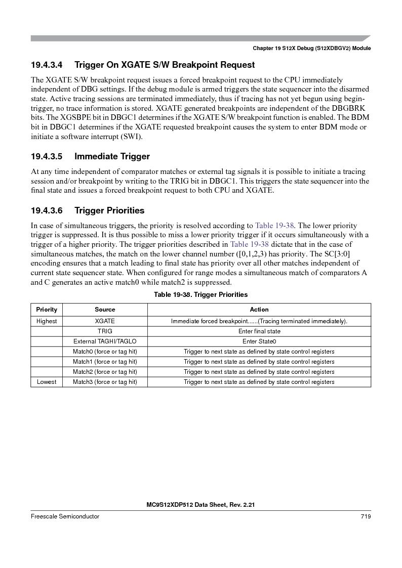MC9S12XDT512MAL ,Freescale Semiconductor厂商,IC MCU 512K FLASH 112-LQFP, MC9S12XDT512MAL datasheet预览  第717页
