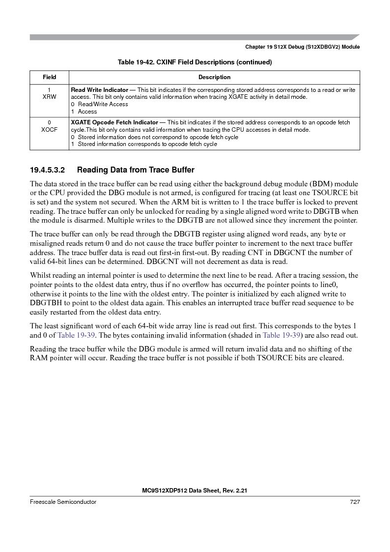 MC9S12XDT512MAL ,Freescale Semiconductor厂商,IC MCU 512K FLASH 112-LQFP, MC9S12XDT512MAL datasheet预览  第725页