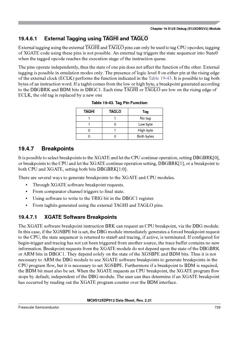 MC9S12XDT512MAL ,Freescale Semiconductor厂商,IC MCU 512K FLASH 112-LQFP, MC9S12XDT512MAL datasheet预览  第727页