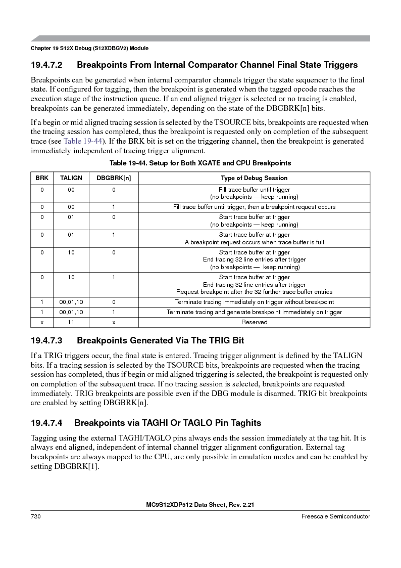 MC9S12XDT512MAL ,Freescale Semiconductor厂商,IC MCU 512K FLASH 112-LQFP, MC9S12XDT512MAL datasheet预览  第728页