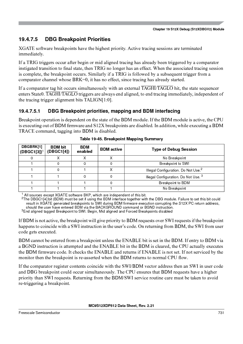 MC9S12XDT512MAL ,Freescale Semiconductor厂商,IC MCU 512K FLASH 112-LQFP, MC9S12XDT512MAL datasheet预览  第729页