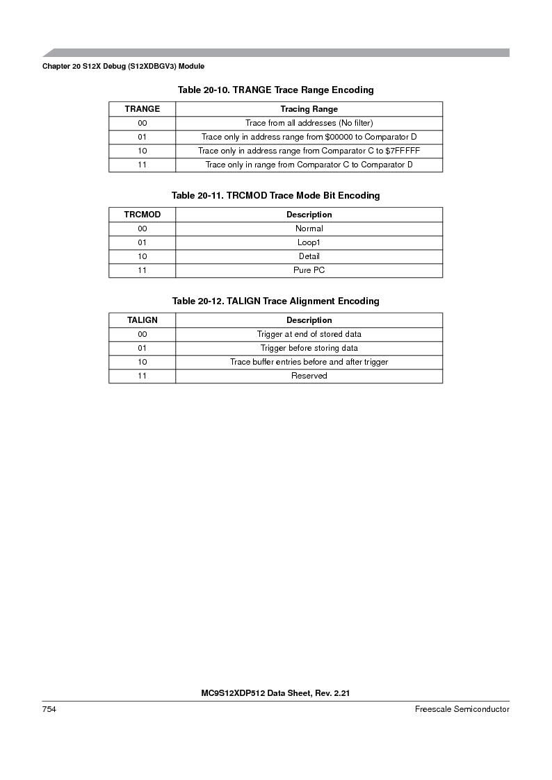 MC9S12XDT512MAL ,Freescale Semiconductor厂商,IC MCU 512K FLASH 112-LQFP, MC9S12XDT512MAL datasheet预览  第752页