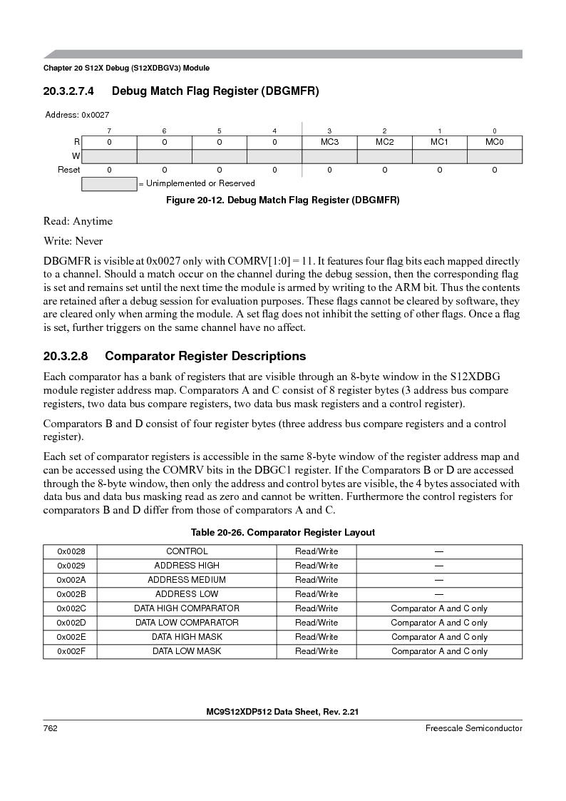 MC9S12XDT512MAL ,Freescale Semiconductor厂商,IC MCU 512K FLASH 112-LQFP, MC9S12XDT512MAL datasheet预览  第760页