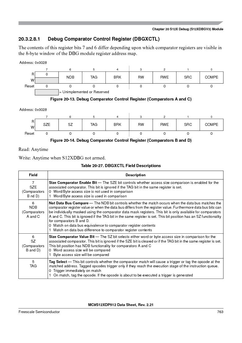 MC9S12XDT512MAL ,Freescale Semiconductor厂商,IC MCU 512K FLASH 112-LQFP, MC9S12XDT512MAL datasheet预览  第761页