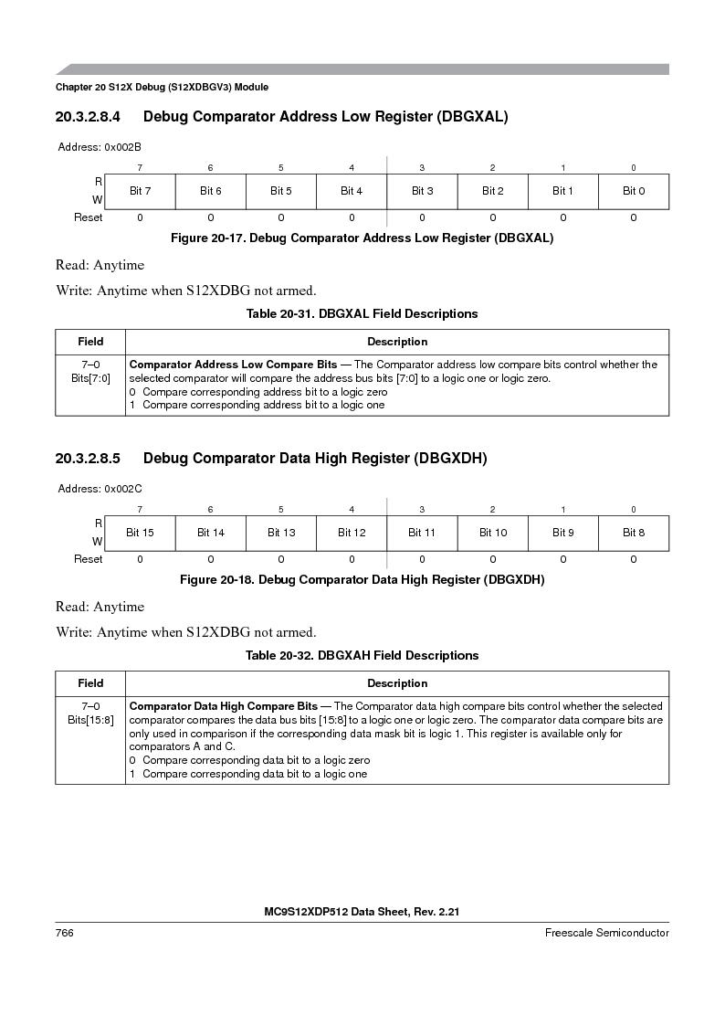 MC9S12XDT512MAL ,Freescale Semiconductor厂商,IC MCU 512K FLASH 112-LQFP, MC9S12XDT512MAL datasheet预览  第764页