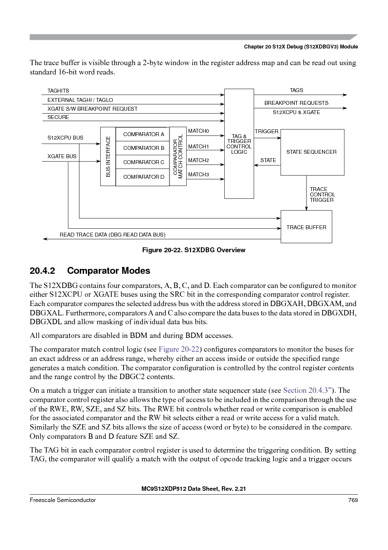 MC9S12XDT512MAL ,Freescale Semiconductor厂商,IC MCU 512K FLASH 112-LQFP, MC9S12XDT512MAL datasheet预览  第767页