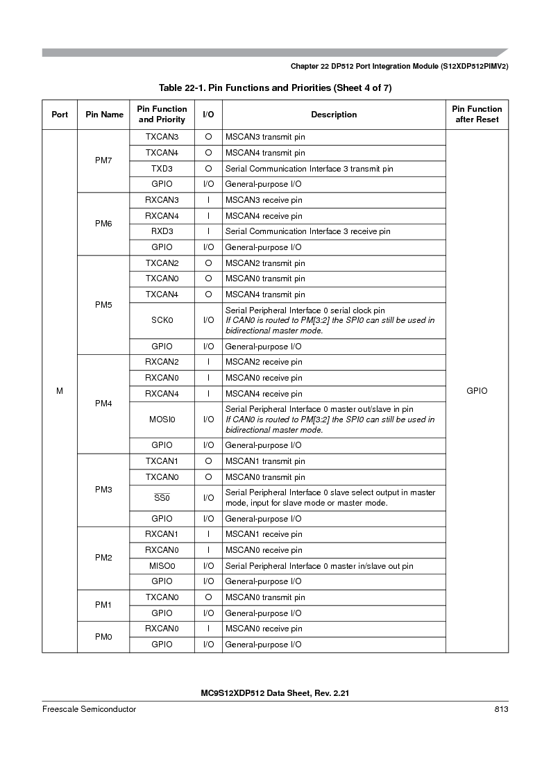 MC9S12XDT512MAL ,Freescale Semiconductor厂商,IC MCU 512K FLASH 112-LQFP, MC9S12XDT512MAL datasheet预览  第811页