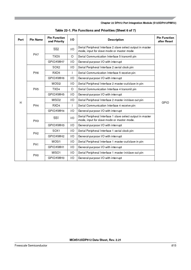 MC9S12XDT512MAL ,Freescale Semiconductor厂商,IC MCU 512K FLASH 112-LQFP, MC9S12XDT512MAL datasheet预览  第813页