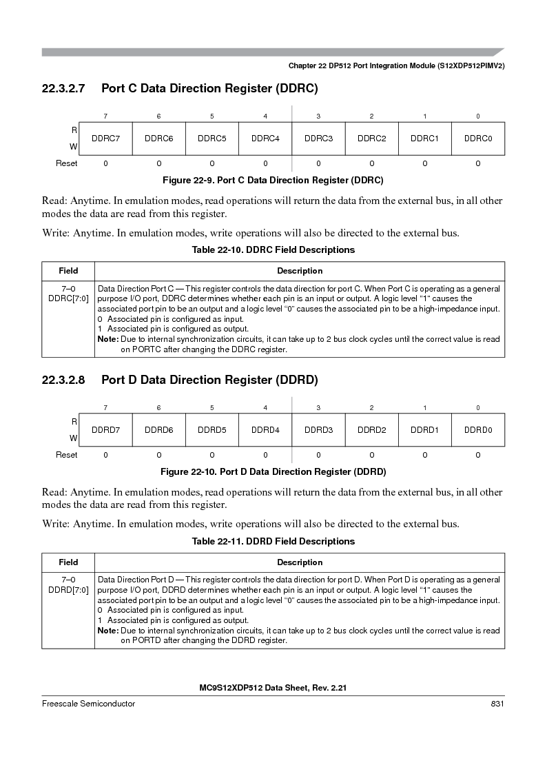 MC9S12XDT512MAL ,Freescale Semiconductor厂商,IC MCU 512K FLASH 112-LQFP, MC9S12XDT512MAL datasheet预览  第829页