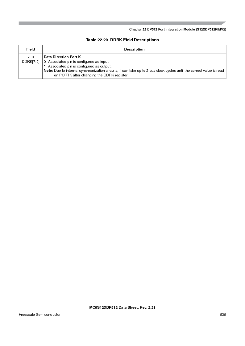MC9S12XDT512MAL ,Freescale Semiconductor厂商,IC MCU 512K FLASH 112-LQFP, MC9S12XDT512MAL datasheet预览  第837页
