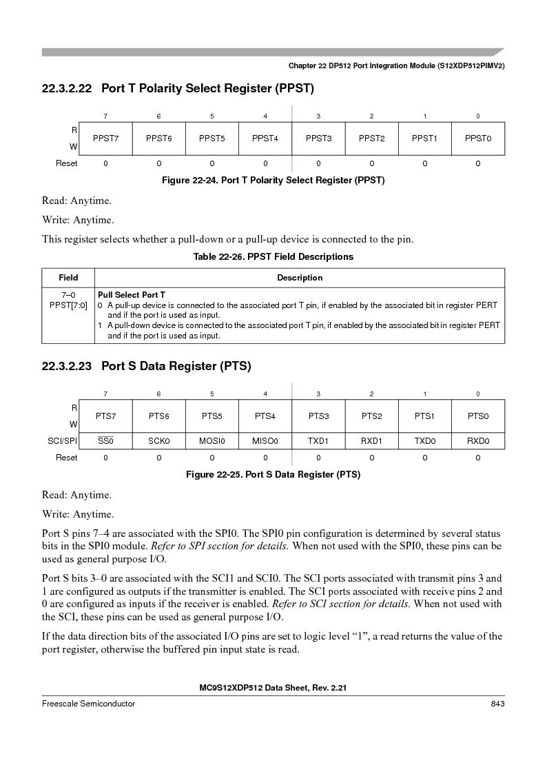 MC9S12XDT512MAL ,Freescale Semiconductor厂商,IC MCU 512K FLASH 112-LQFP, MC9S12XDT512MAL datasheet预览  第841页