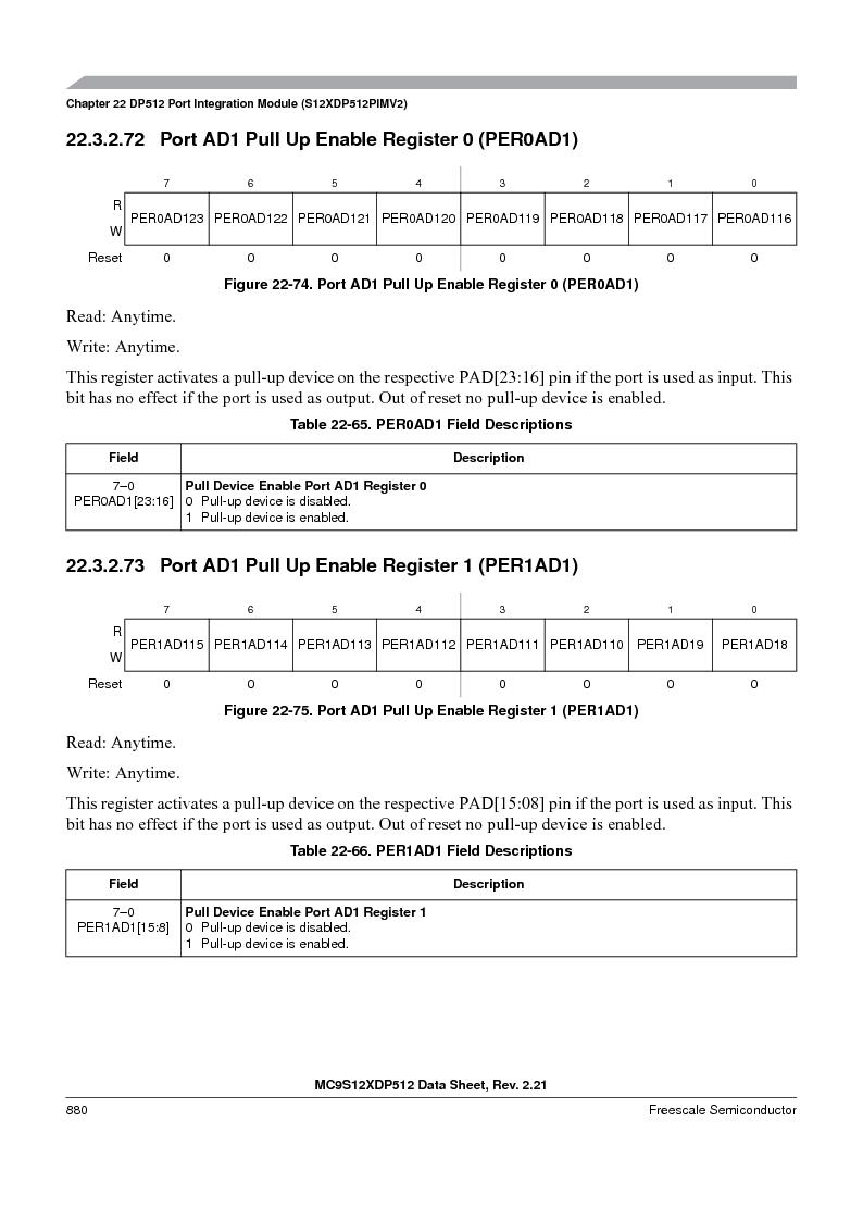 MC9S12XDT512MAL ,Freescale Semiconductor厂商,IC MCU 512K FLASH 112-LQFP, MC9S12XDT512MAL datasheet预览  第878页