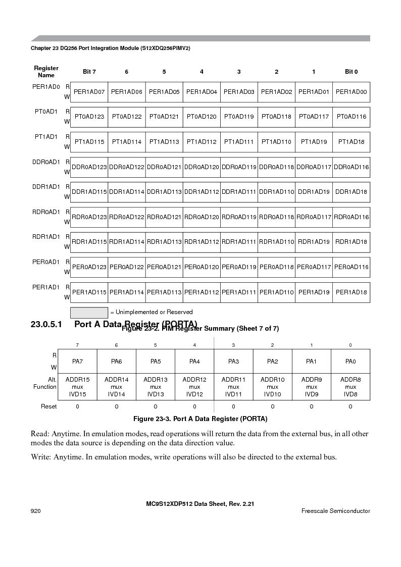 MC9S12XDT512MAL ,Freescale Semiconductor厂商,IC MCU 512K FLASH 112-LQFP, MC9S12XDT512MAL datasheet预览  第918页