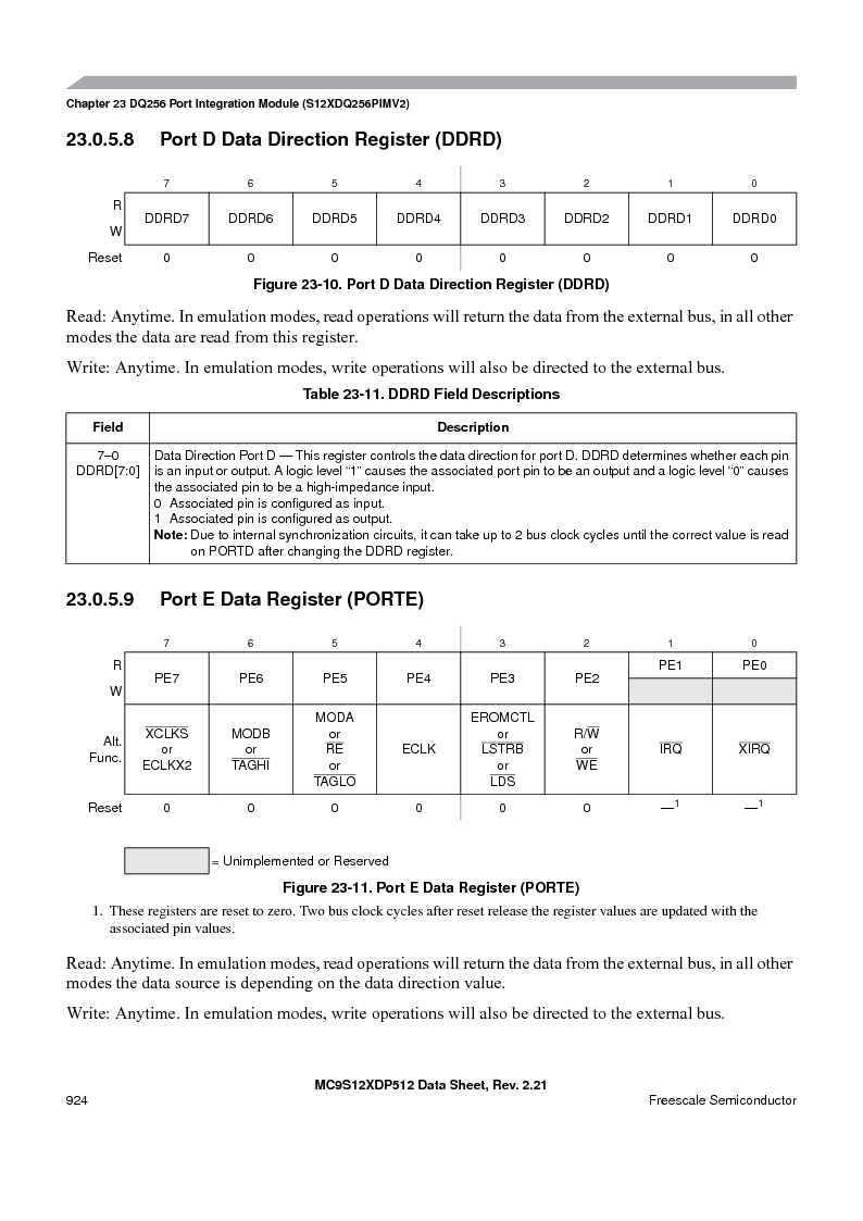 MC9S12XDT512MAL ,Freescale Semiconductor厂商,IC MCU 512K FLASH 112-LQFP, MC9S12XDT512MAL datasheet预览  第922页