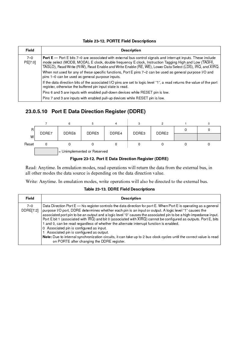 MC9S12XDT512MAL ,Freescale Semiconductor厂商,IC MCU 512K FLASH 112-LQFP, MC9S12XDT512MAL datasheet预览  第923页