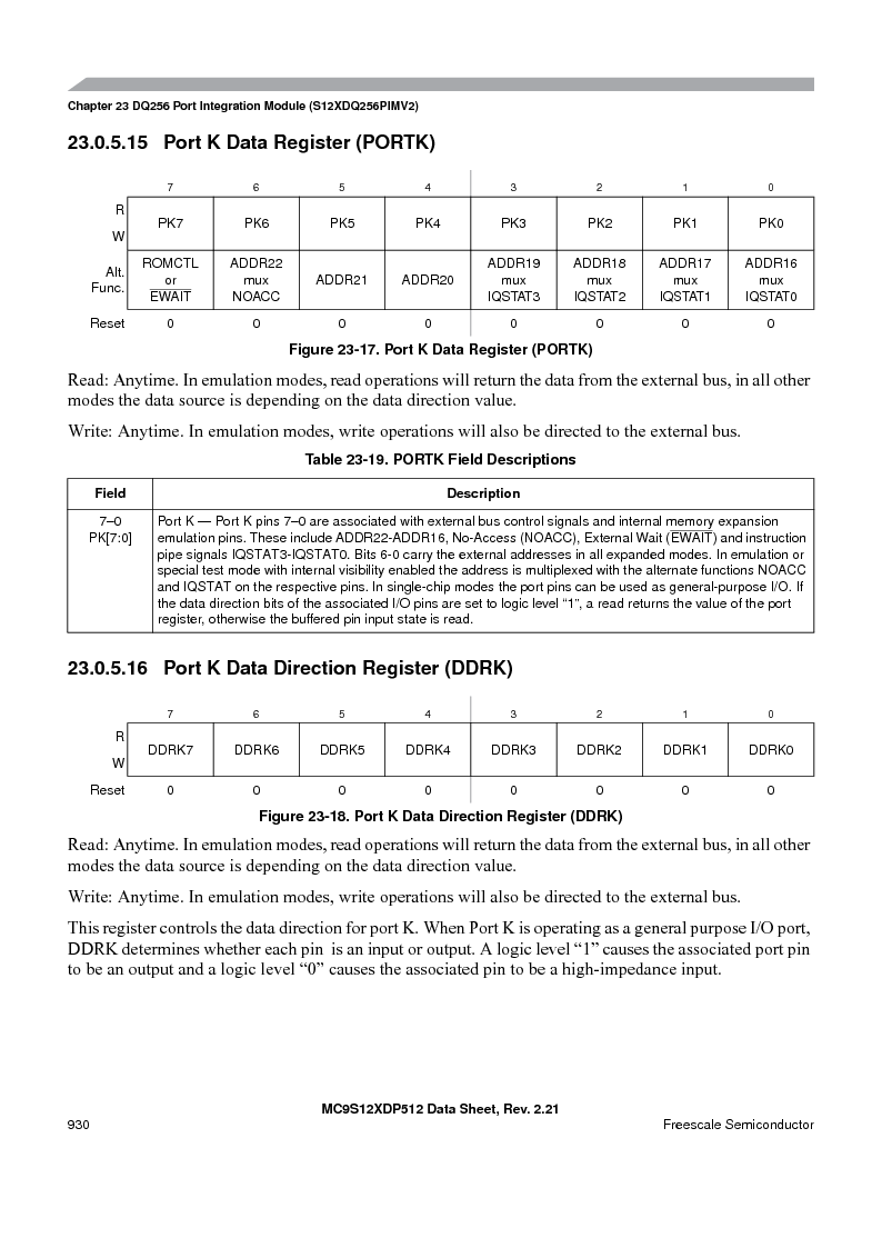 MC9S12XDT512MAL ,Freescale Semiconductor厂商,IC MCU 512K FLASH 112-LQFP, MC9S12XDT512MAL datasheet预览  第928页
