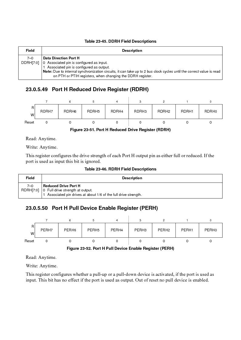 MC9S12XDT512MAL ,Freescale Semiconductor厂商,IC MCU 512K FLASH 112-LQFP, MC9S12XDT512MAL datasheet预览  第947页