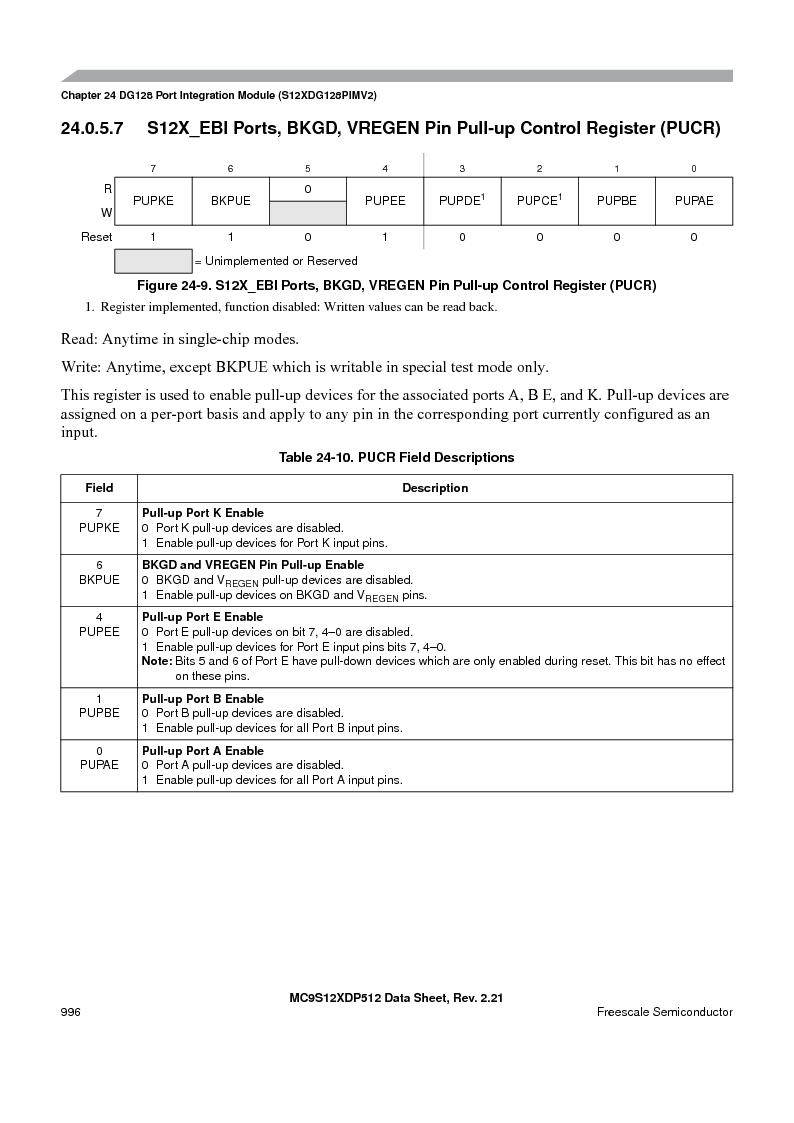 MC9S12XDT512MAL ,Freescale Semiconductor厂商,IC MCU 512K FLASH 112-LQFP, MC9S12XDT512MAL datasheet预览  第994页