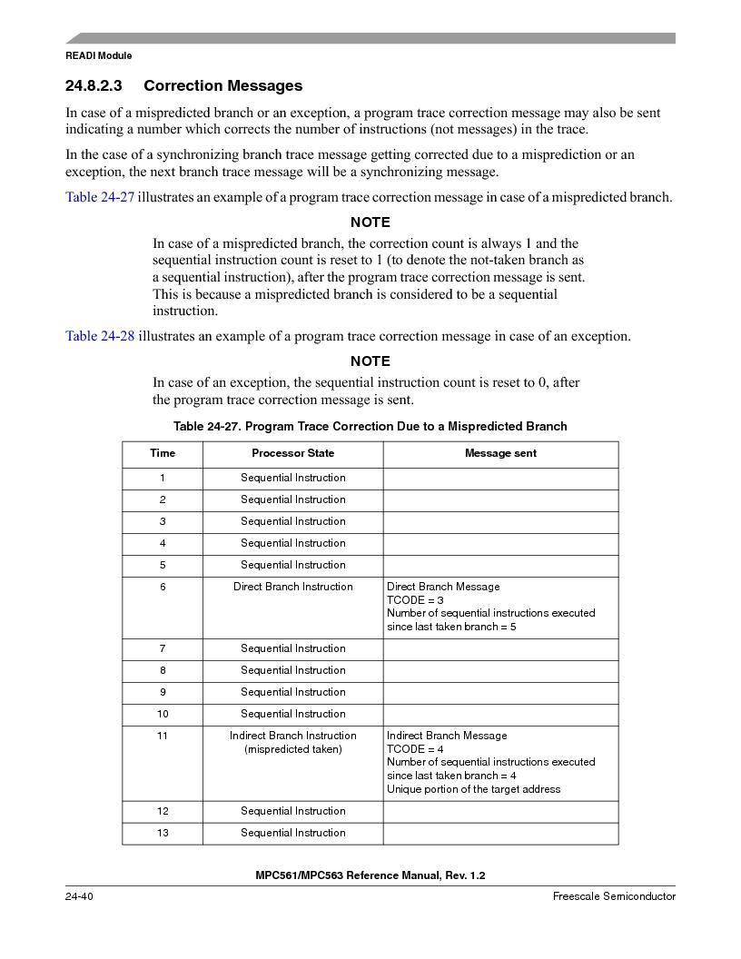 MPC561MZP56R2 ,Freescale Semiconductor厂商,IC MPU 32BIT 56MHZ 388-PBGA, MPC561MZP56R2 datasheet预览  第1008页