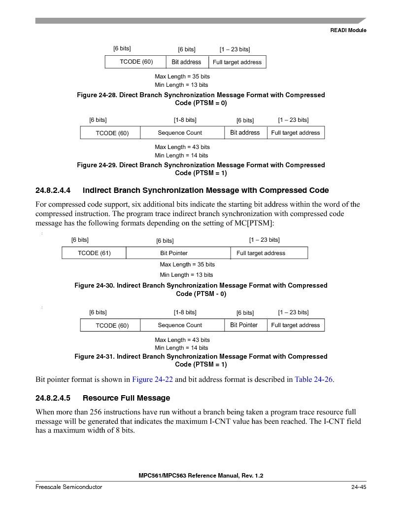 MPC561MZP56R2 ,Freescale Semiconductor厂商,IC MPU 32BIT 56MHZ 388-PBGA, MPC561MZP56R2 datasheet预览  第1013页