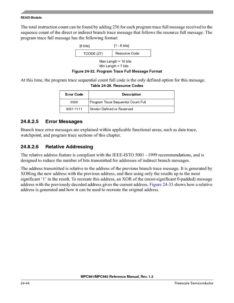 MPC561MZP56R2 ,Freescale Semiconductor厂商,IC MPU 32BIT 56MHZ 388-PBGA, MPC561MZP56R2 datasheet预览  第1014页